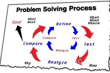 Thực hành kỹ năng giải quyết vấn đề