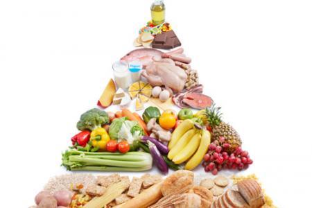 Ăn uống hợp lý đảm bảo dinh dưỡng